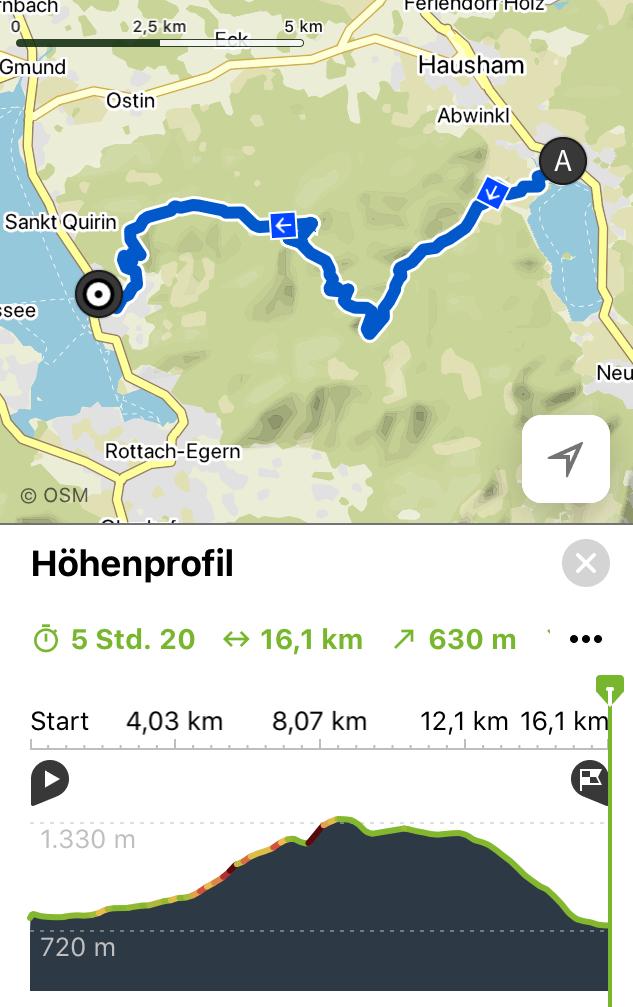 Schliersee - Tegernsee